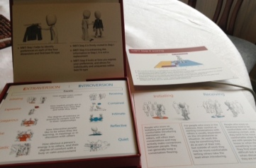 MBTI - Step II Facet Feedback Cards provide compelling visual and kinesthetic support for learning