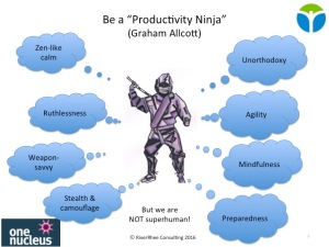 Illustration based on Graham Allcot's Productivity Ninja