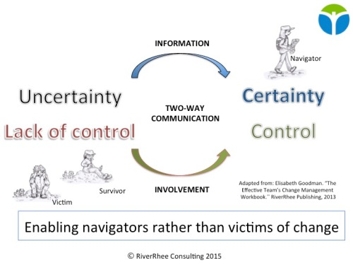 enabling-navigators-of-change