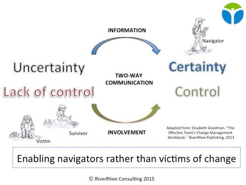 enabling-navigators-of-change