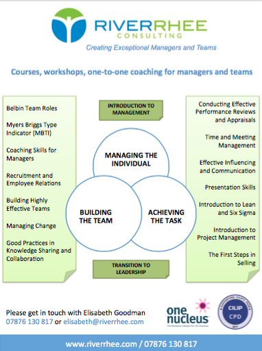 Courses workshops and coaching for managers and teams